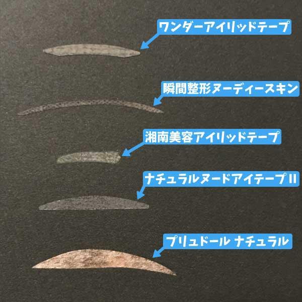 ランキングで紹介した片面アイテープの長さを比較