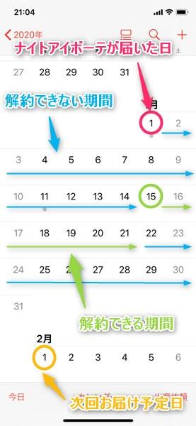 到着日から2週間(14日間)は解約できないので注意