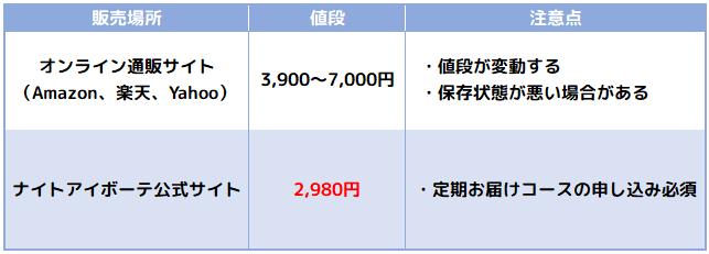 ナイトアイボーテの値段比較