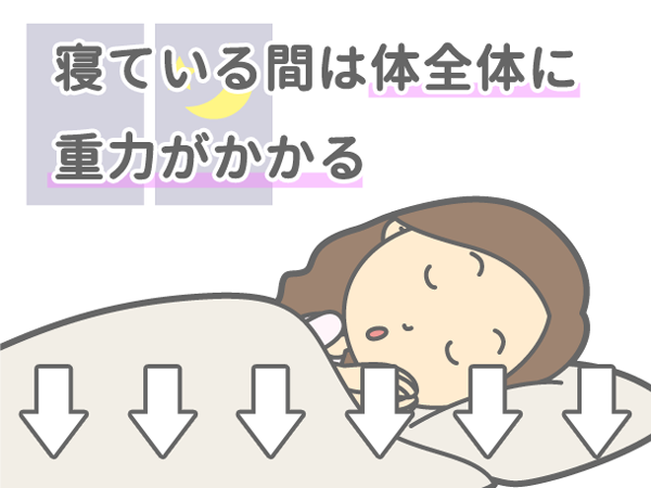 寝てる間は体全体に重力がかかるから顔がむくみやすい